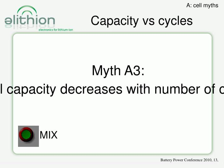 Capacity vs cycles