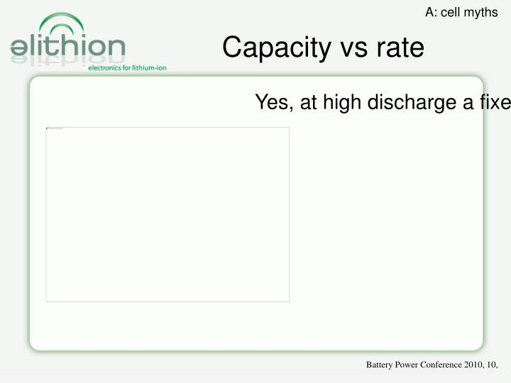Capacity vs rate
