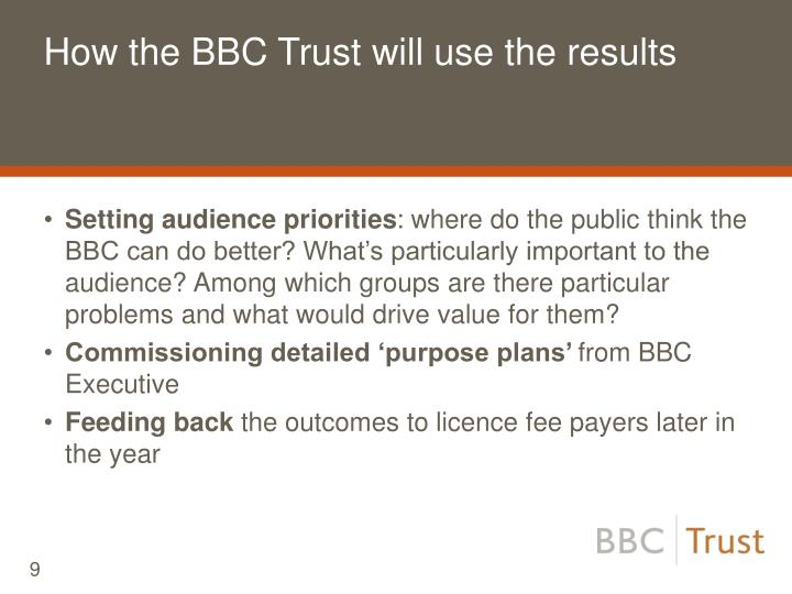 How the BBC Trust will use the results