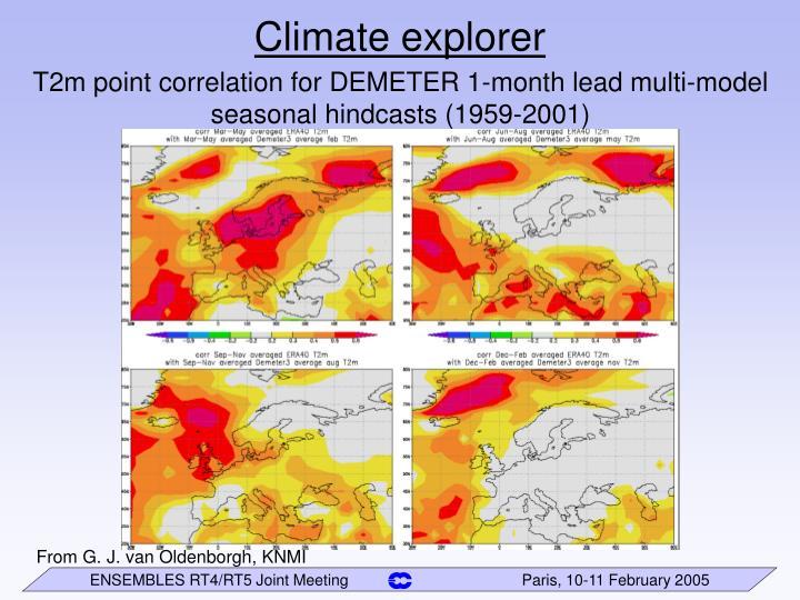 Climate explorer