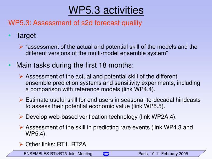 WP5.3 activities