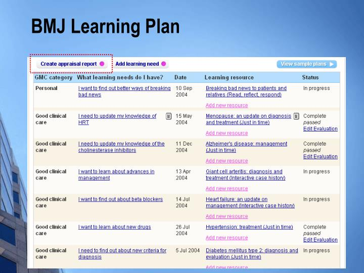 BMJ Learning Plan