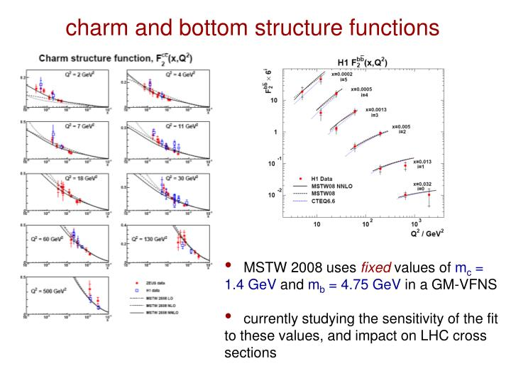 charm and bottom structure functions