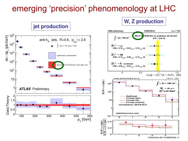 emerging 'precision' phenomenology at LHC