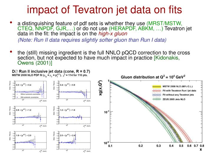 impact of Tevatron jet data on fits