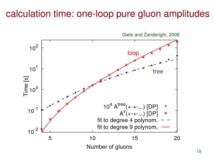 calculation time: one-loop pure gluon amplitudes