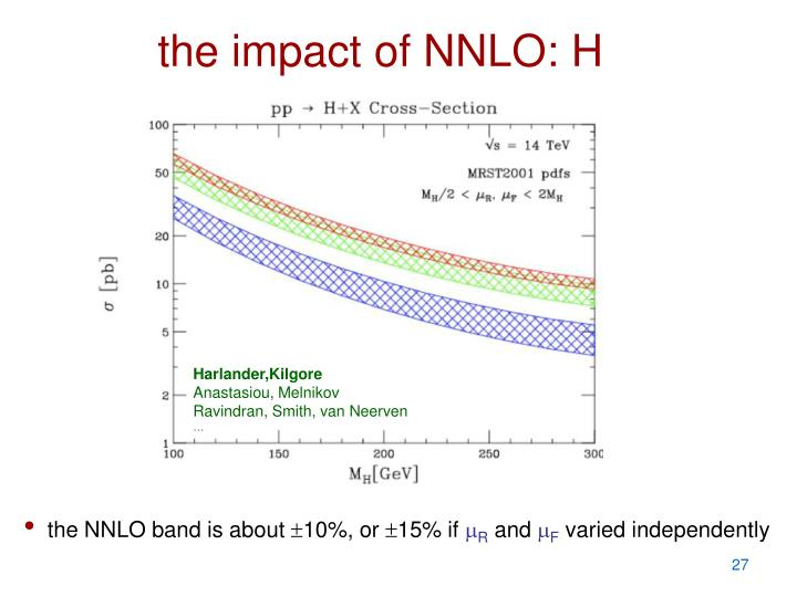 the impact of NNLO: H