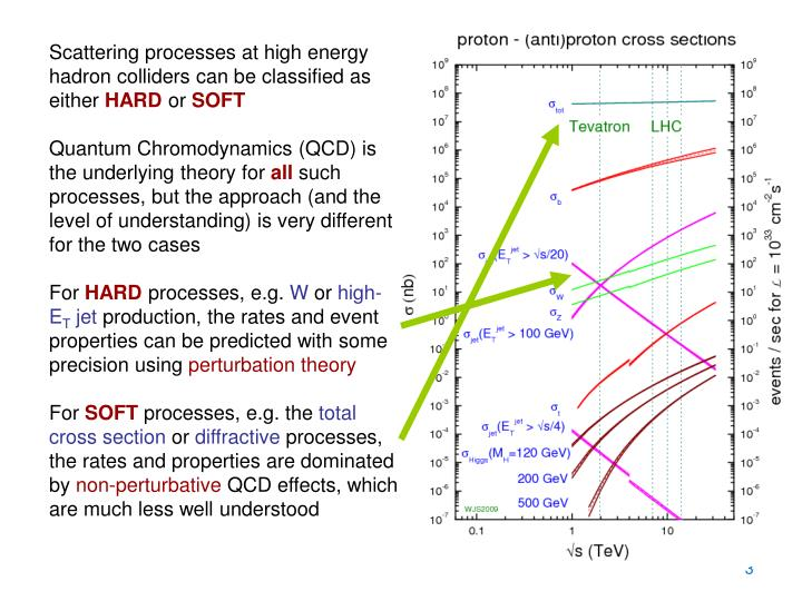 Scattering processes at high energy hadron colliders can be classified as either