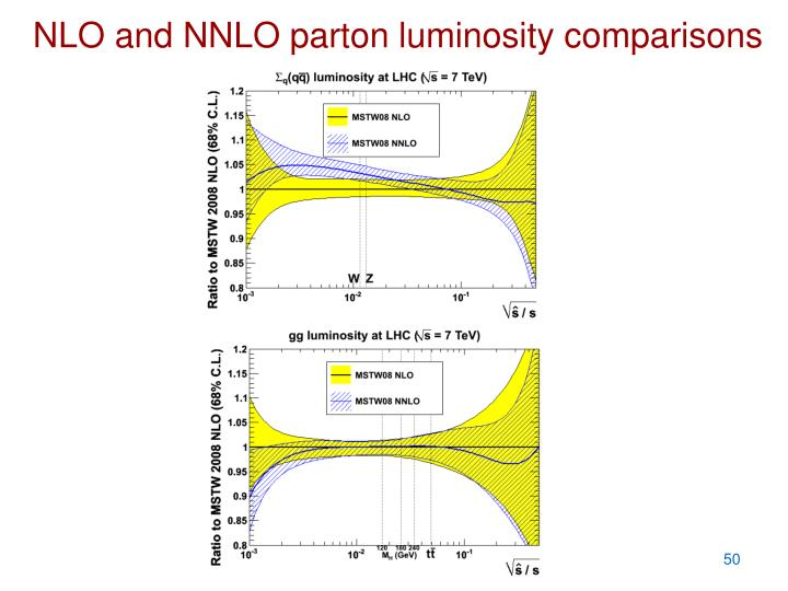 NLO and NNLO parton luminosity comparisons