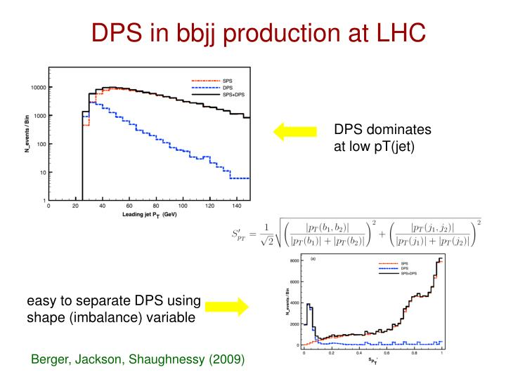 DPS in bbjj production at LHC