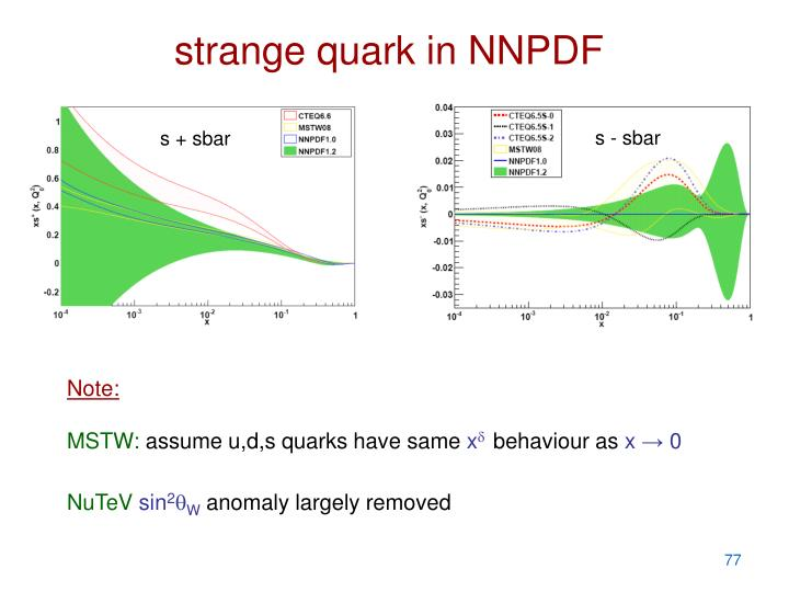strange quark in NNPDF