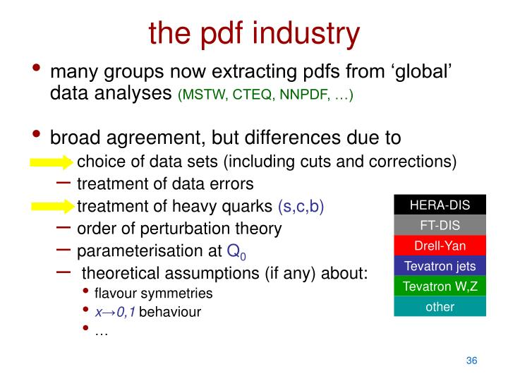 the pdf industry