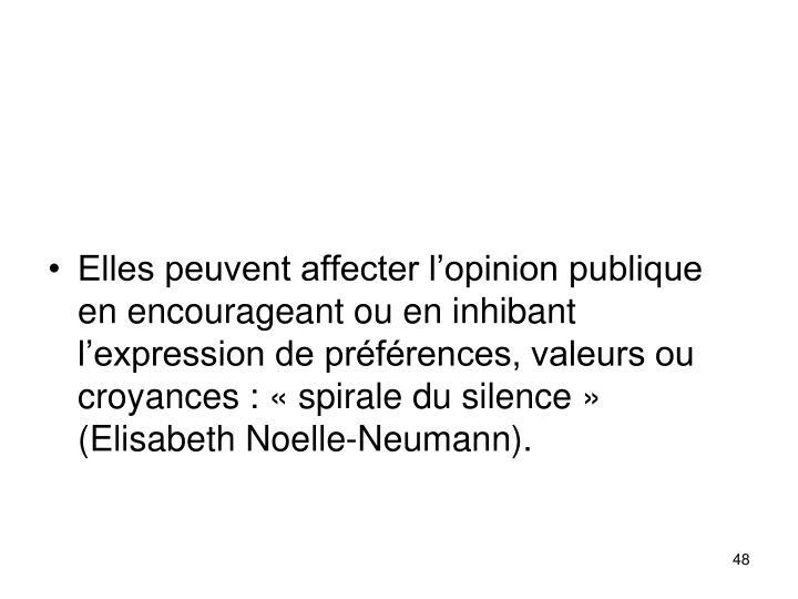 Elles peuvent affecter lopinion publique en encourageant ou en inhibant lexpression de prfrences, valeurs ou croyances: spirale du silence (Elisabeth Noelle-Neumann).