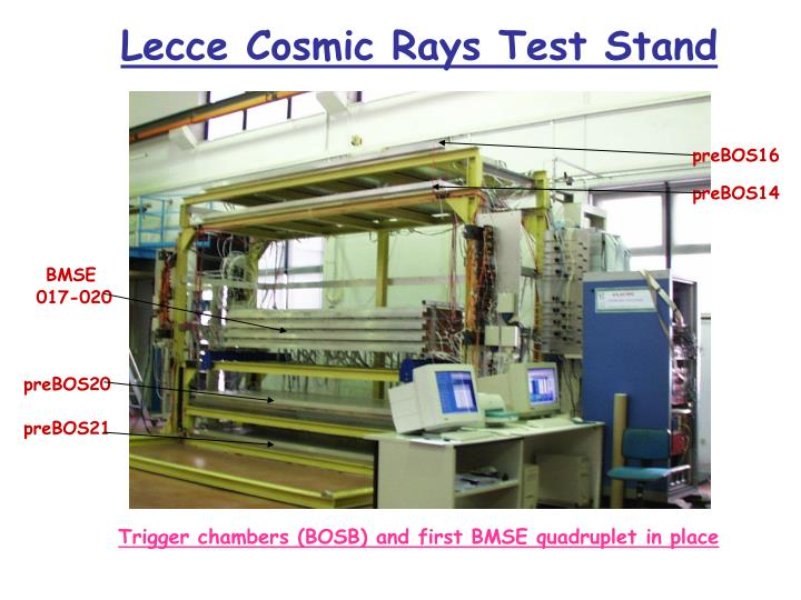 Lecce Cosmic Rays Test Stand