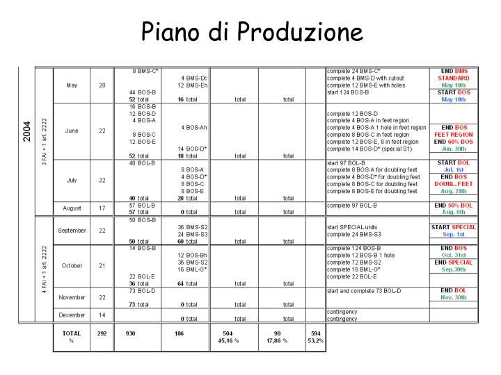 Piano di Produzione
