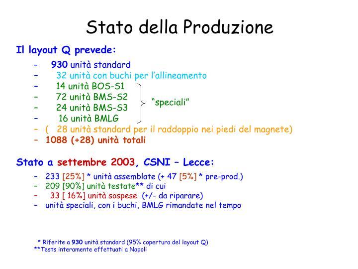 Stato della Produzione