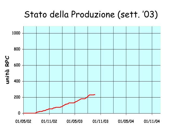 Stato della Produzione (sett. '03)