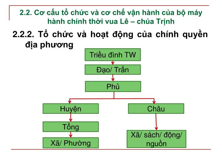 2.2. Cơ cấu tổ chức và cơ chế vận hành của bộ máy hành chính thời vua Lê – chúa Trịnh