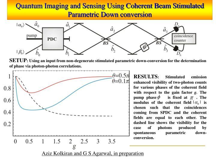 Quantum Imaging and Sensing Using Coherent Beam Stimulated Parametric Down conversion