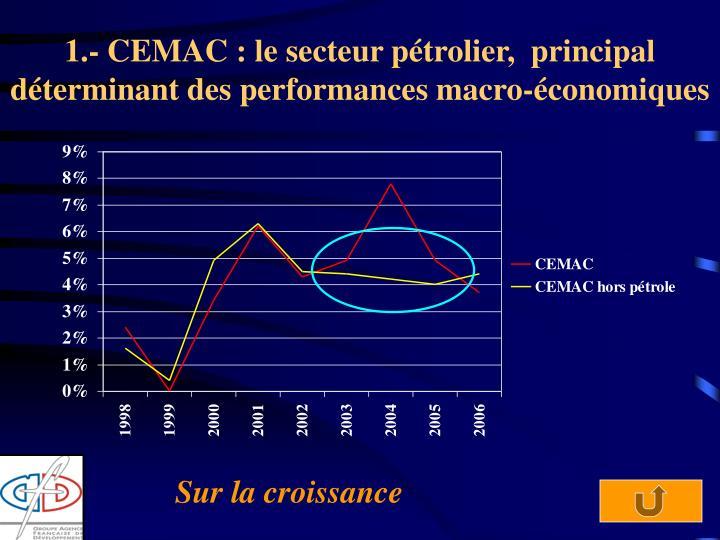 1.- CEMAC : le secteur pétrolier,  principal déterminant des performances macro-économiques