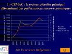 1 cemac le secteur p trolier principal d terminant des performances macro conomiques2