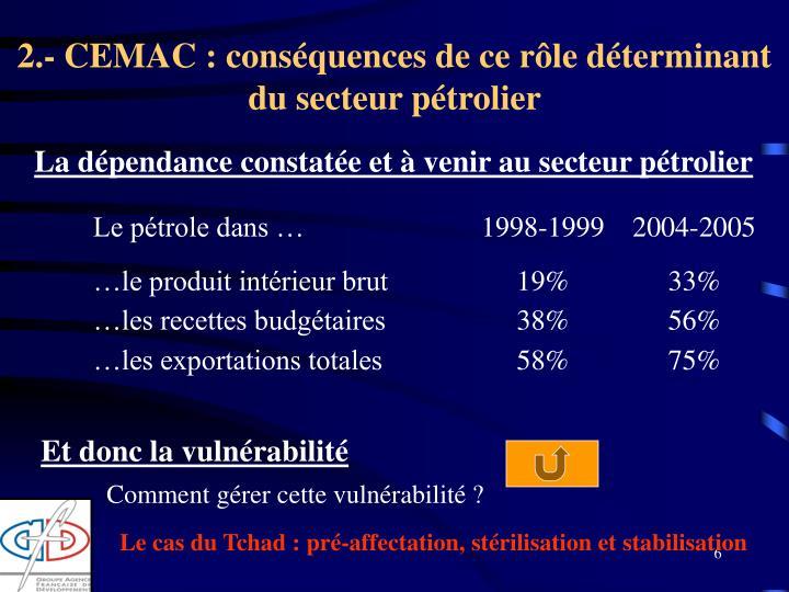 2.- CEMAC : conséquences de ce rôle déterminant du secteur pétrolier