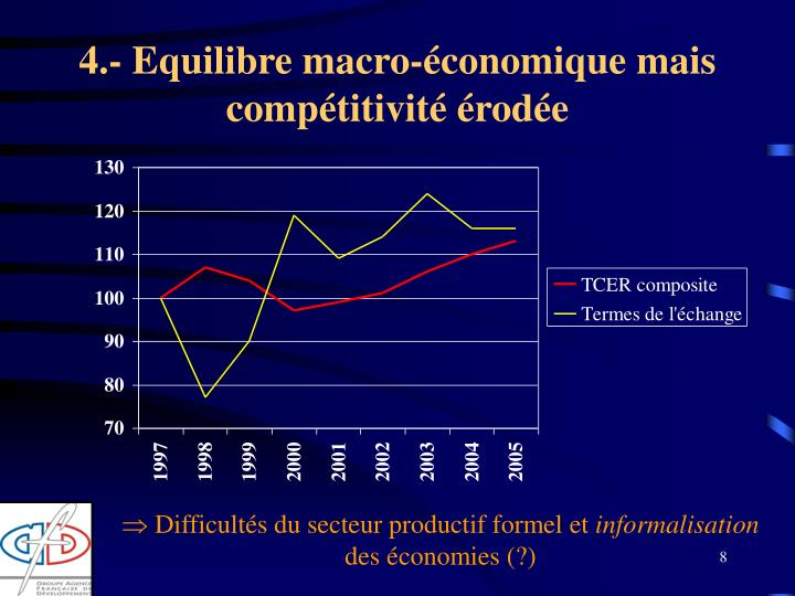 4.- Equilibre macro-économique mais  compétitivité érodée