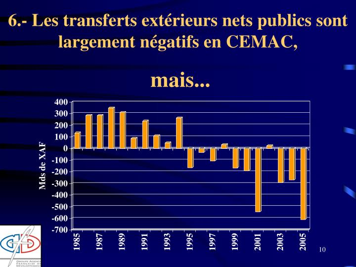6.- Les transferts extérieurs nets publics sont largement négatifs en CEMAC,