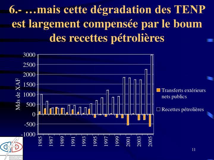 6.- …mais cette dégradation des TENP est largement compensée par le boum des recettes pétrolières