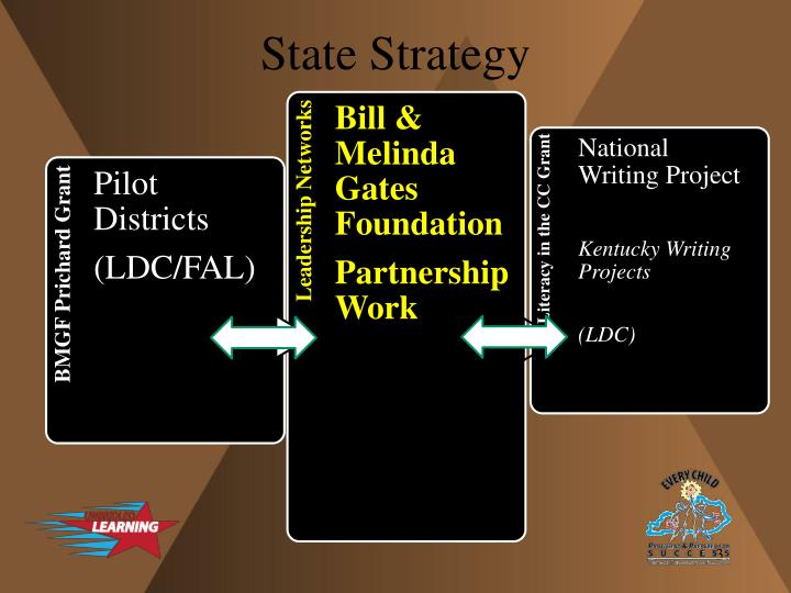 State strategy