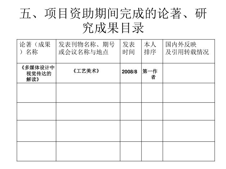 五、项目资助期间完成的论著、研究成果目录