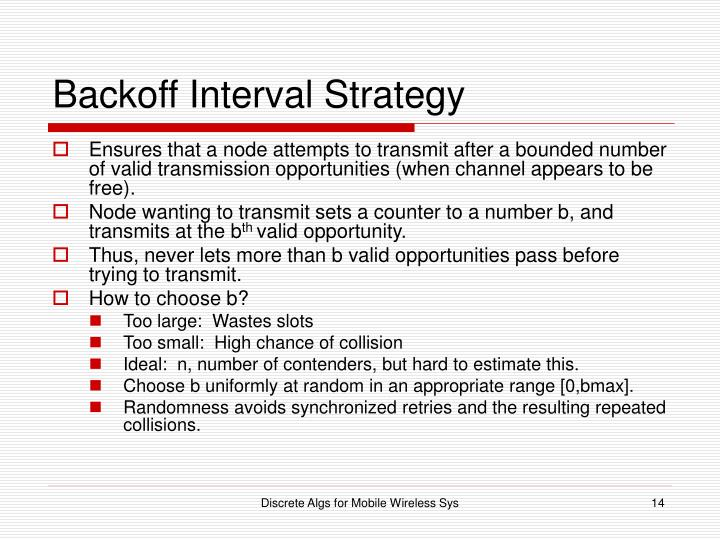 Backoff Interval Strategy