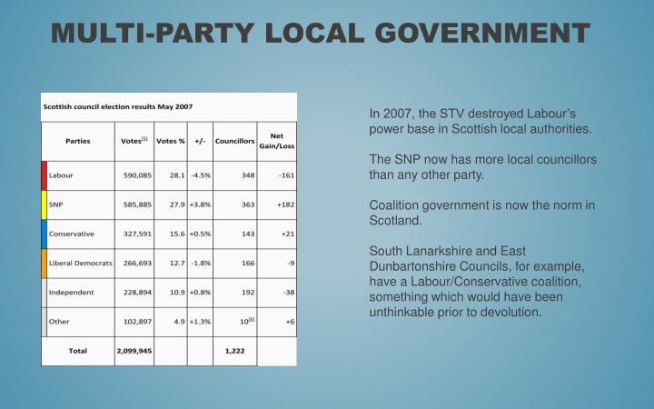 Multi-party local government