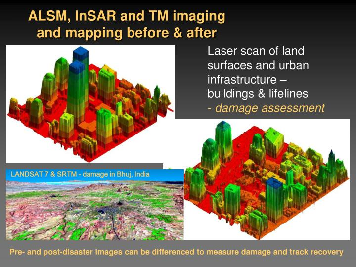 ALSM, InSAR and TM imaging