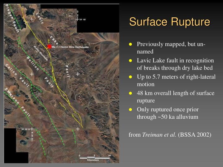 Surface Rupture