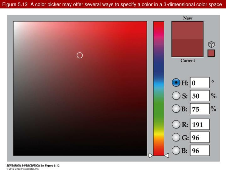 Figure 5.12  A color picker may offer several ways to specify a color in a 3-dimensional color space