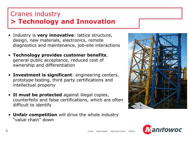 Cranes industry