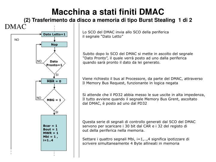 Macchina a stati finiti DMAC