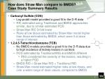 how does straw man compare to bmds case study summary results