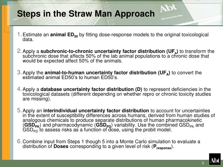 Steps in the straw man approach
