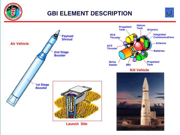 GBI element description