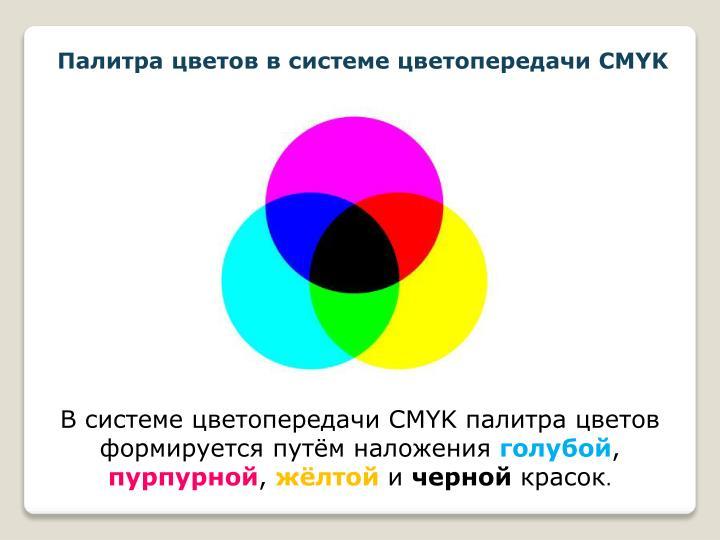 Палитра цветов в системе цветопередачи