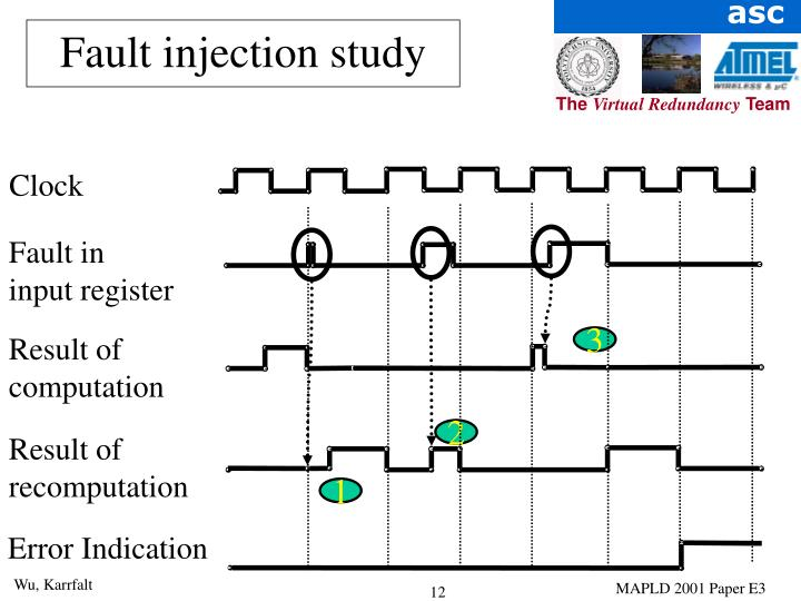 Fault injection study