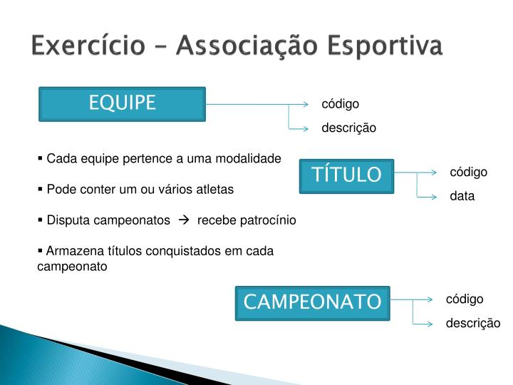 Exercício – Associação Esportiva
