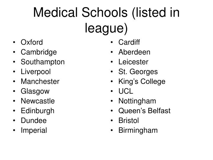 Medical schools listed in league