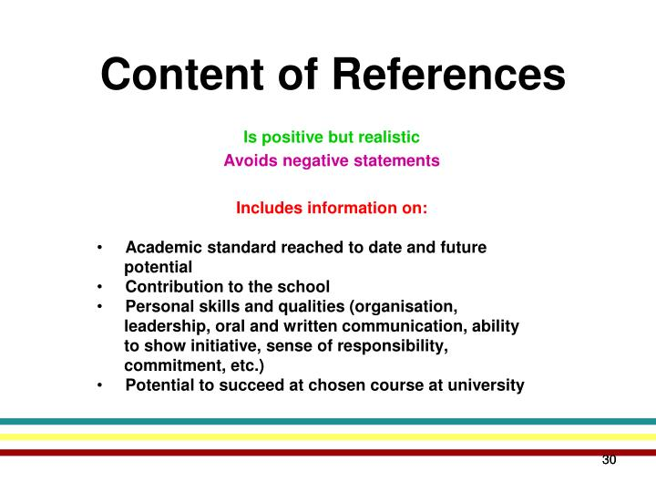 Content of References