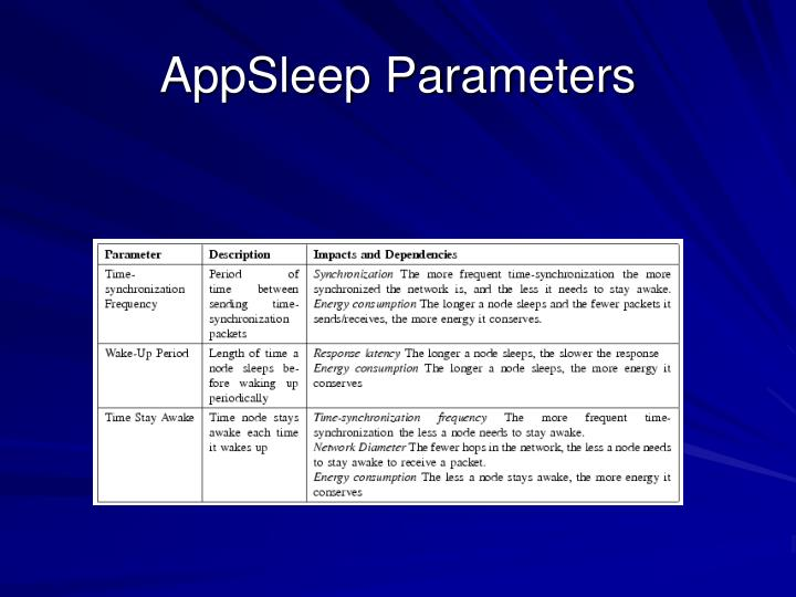 AppSleep Parameters