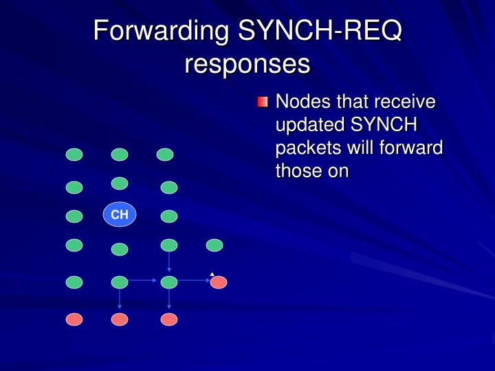 Forwarding SYNCH-REQ responses