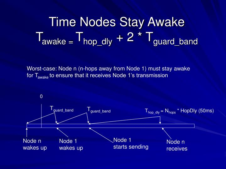 Time Nodes Stay Awake
