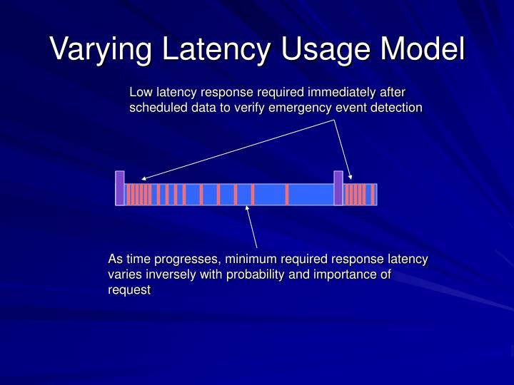 Varying Latency Usage Model